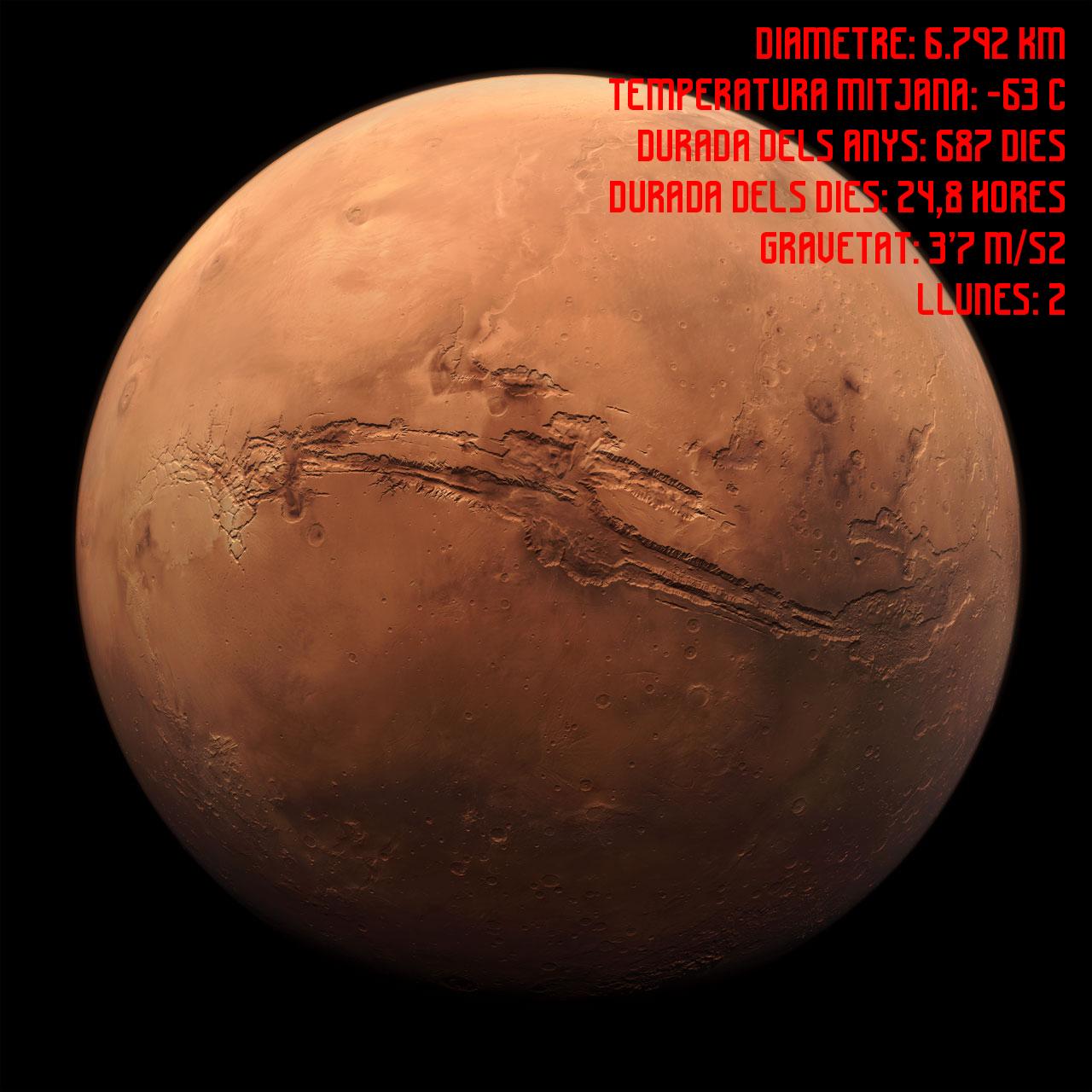 El planeta Mart